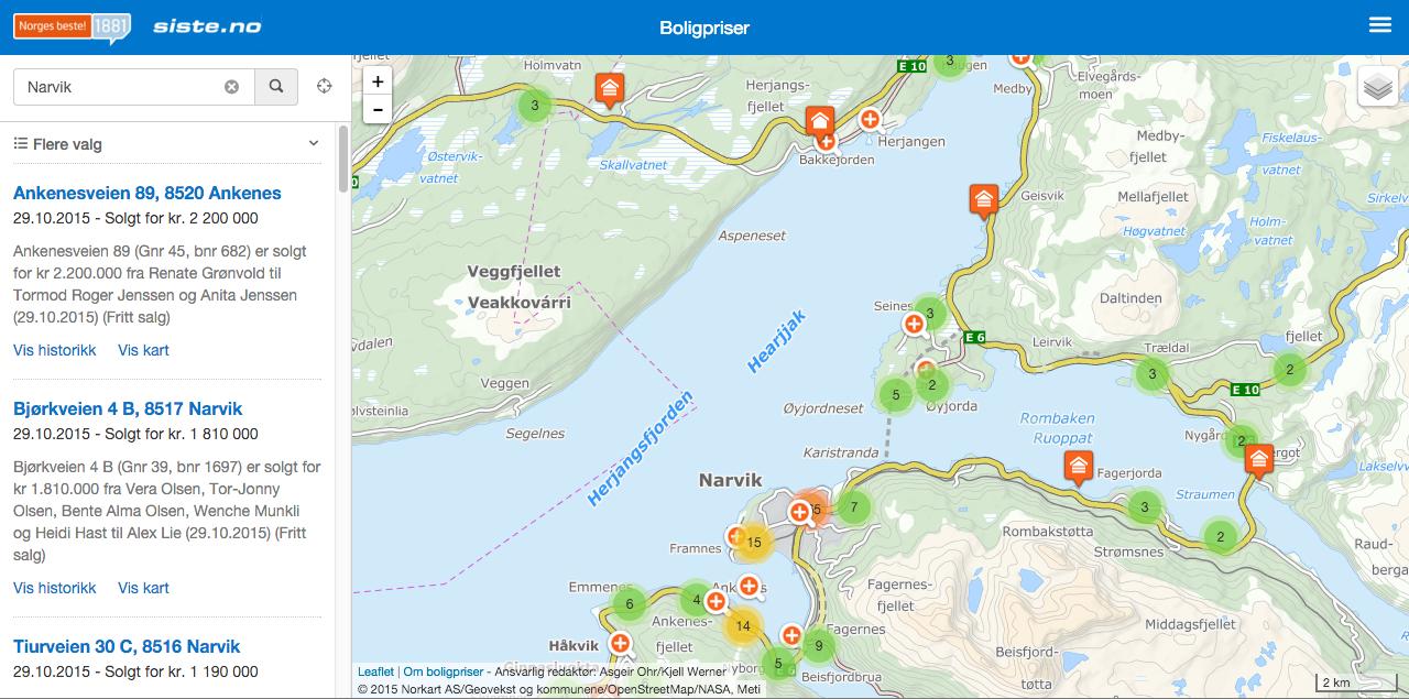 Boligpriser i Narvik